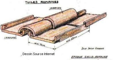 Tuiles romaines